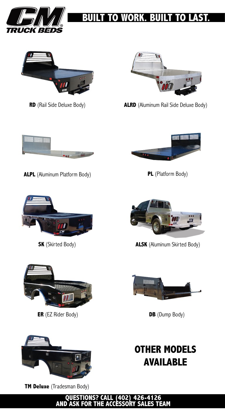 Truck beds map
